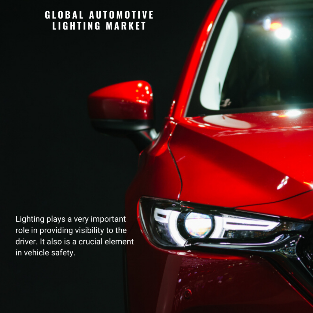 infographic: automotive lighting market, automotive lighting market size, automotive lighting market trends, automotive lighting market forecast, Automotive Lighting Market risks