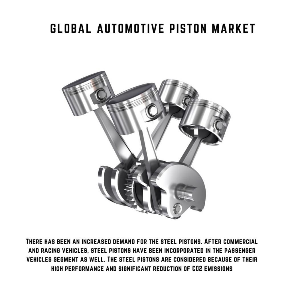infographic: Automotive Piston Market, automotive piston market size, automotive piston market trends, automotive piston market forecast and risks, automotive piston market report