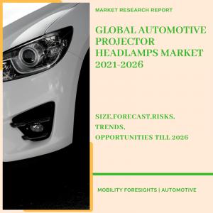 Automotive Projector Headlamps Market