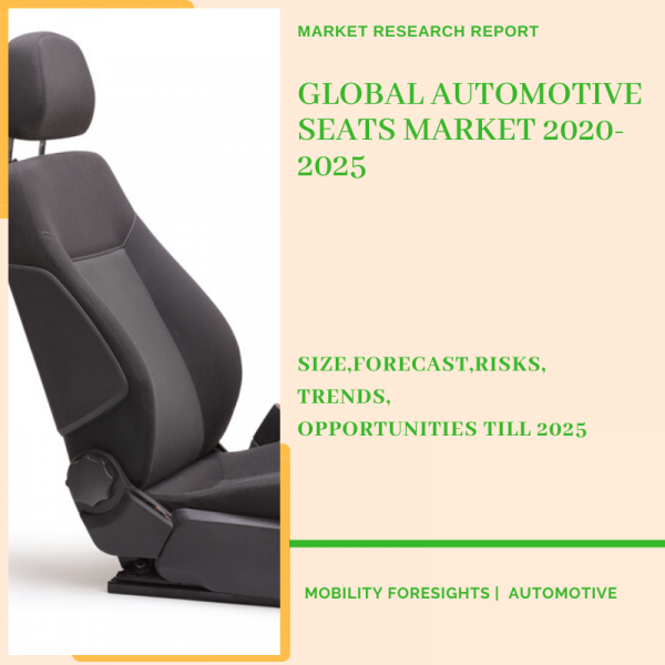 Info Graphic: automotive seats market