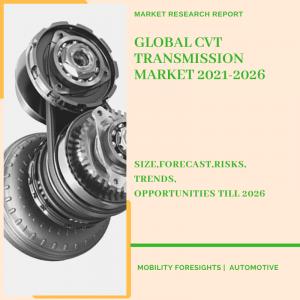 CVT Transmission Market