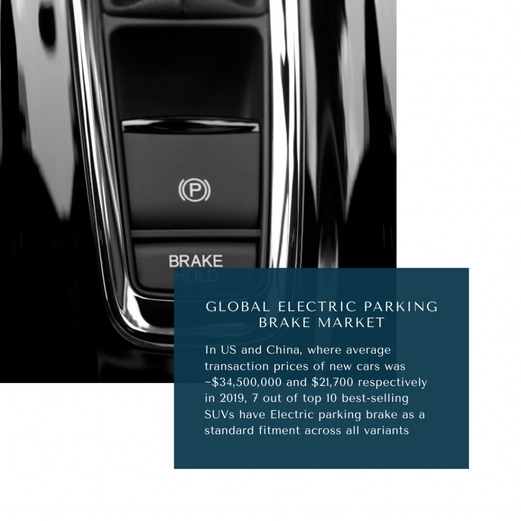 infographic: Electric Parking Brake Market, Electric Parking Brakes Market size, Electric Parking Brakes Market share, Electric Parking Brakes Market value, Electric Parking Brakes Market Forecast