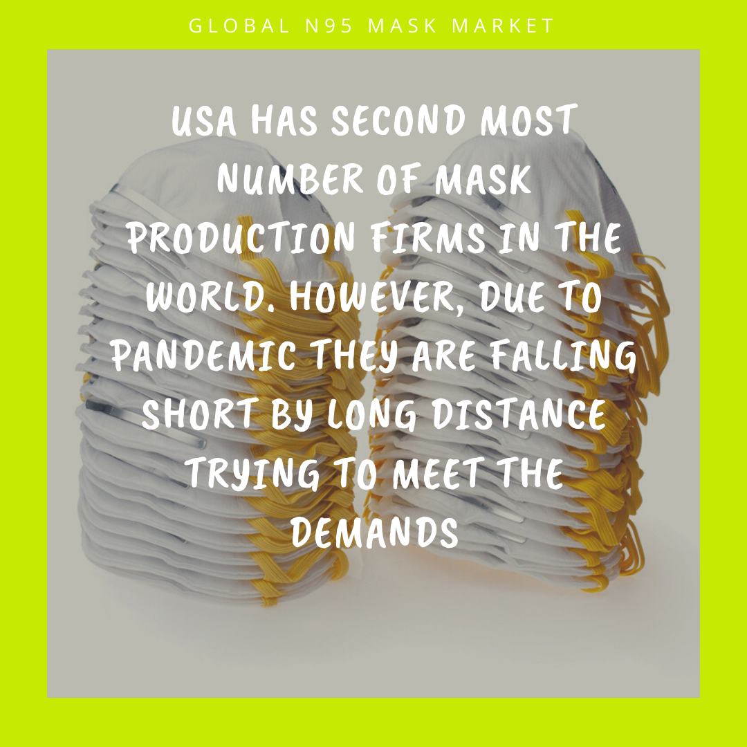 Info Graphic: N95-Mask-Market n95 face mask market, kn95 face mask markets,ffp2 face mask market,