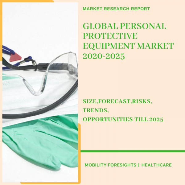 Info Graphic: PERSONAL PROTECTIVE EQUIPMENT Market