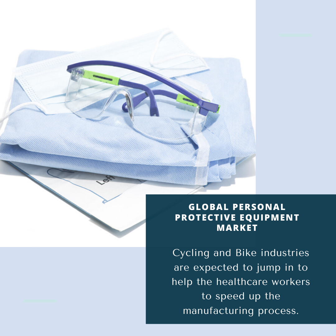 Infographic: Personal Protective Equipment Market size, global protective clothing market personal protective equipment market share