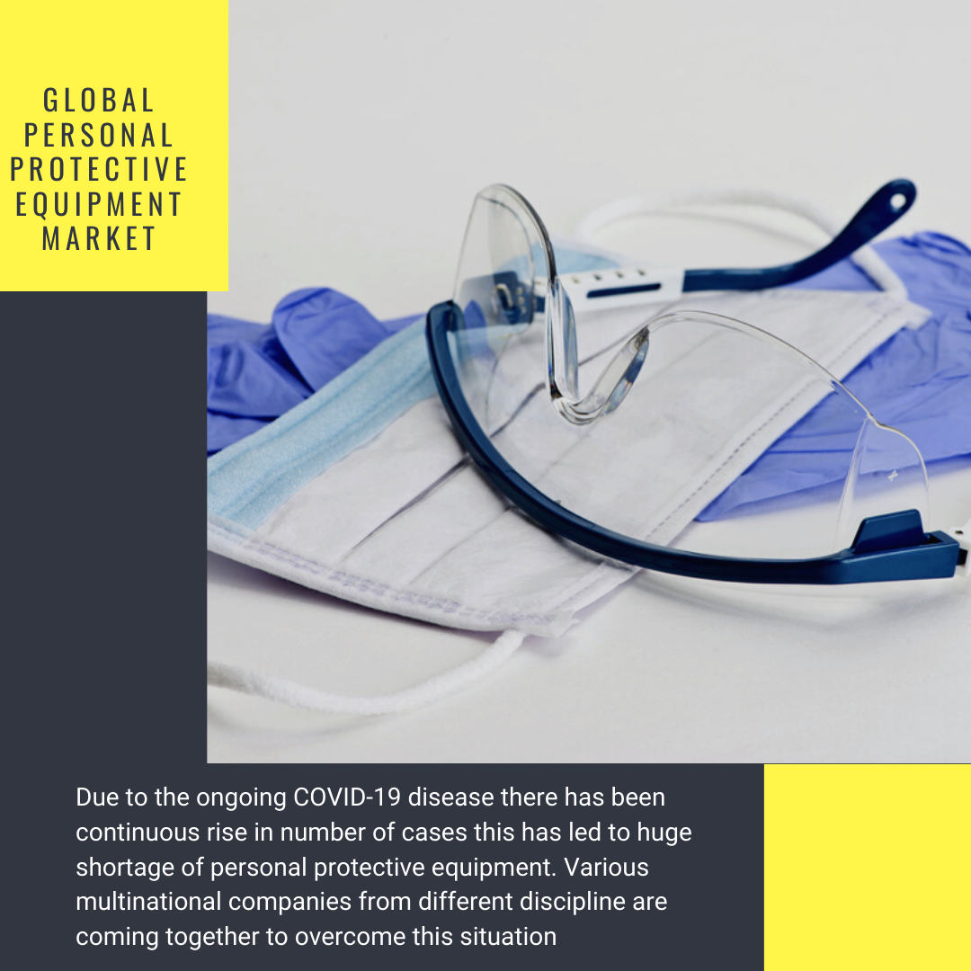 Info Graphic: body protection equipment market, Personal Protective Equipment Market, respiratory protective equipment market, healthcare personal protective equipment market