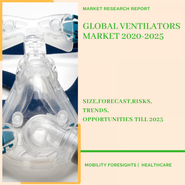 Global Ventilators Market 2020-2025 1