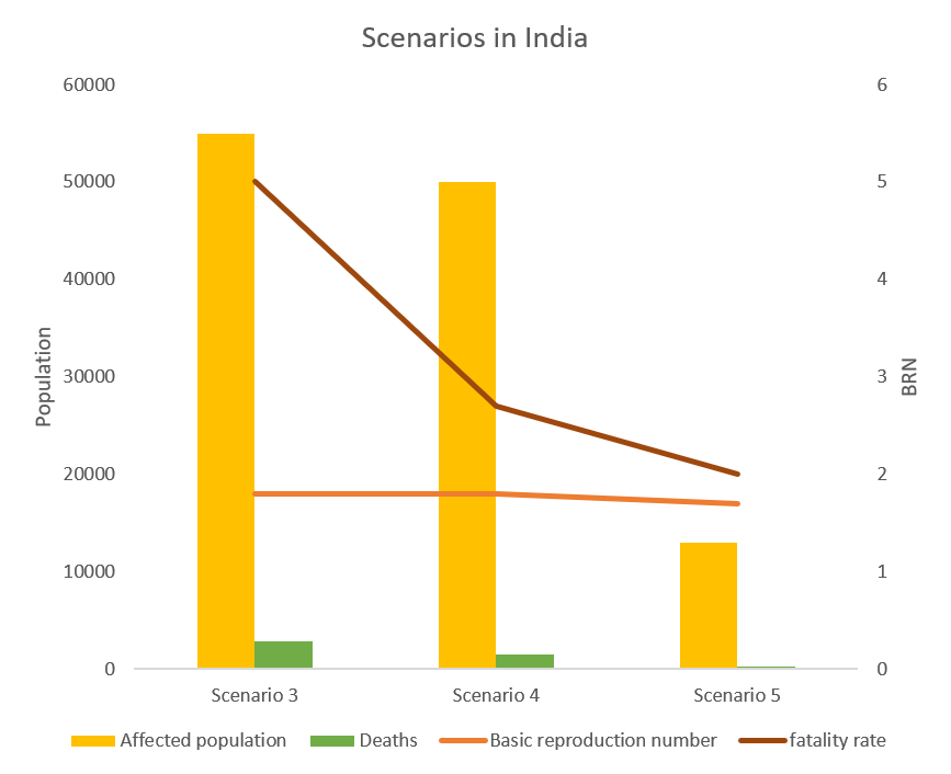 Coronavirus impact on India car industry