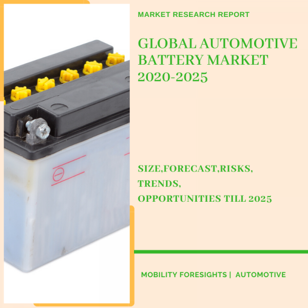 GLOBAL AUTOMOTIVE BATTERY MARKET