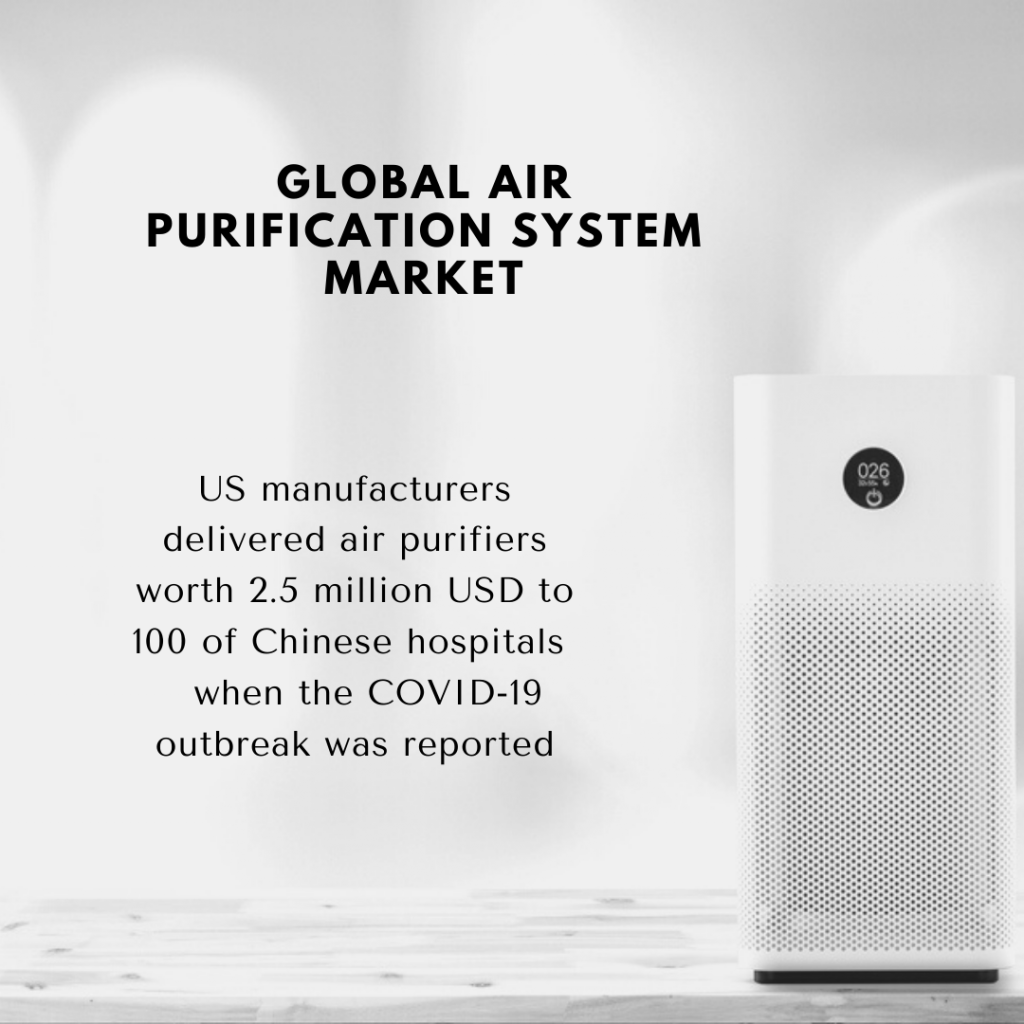infographic: air purification systems market, Air Purification System Market, air purification system market size, air purification system market forecast, air purification system market trends and risks, air purification system market report