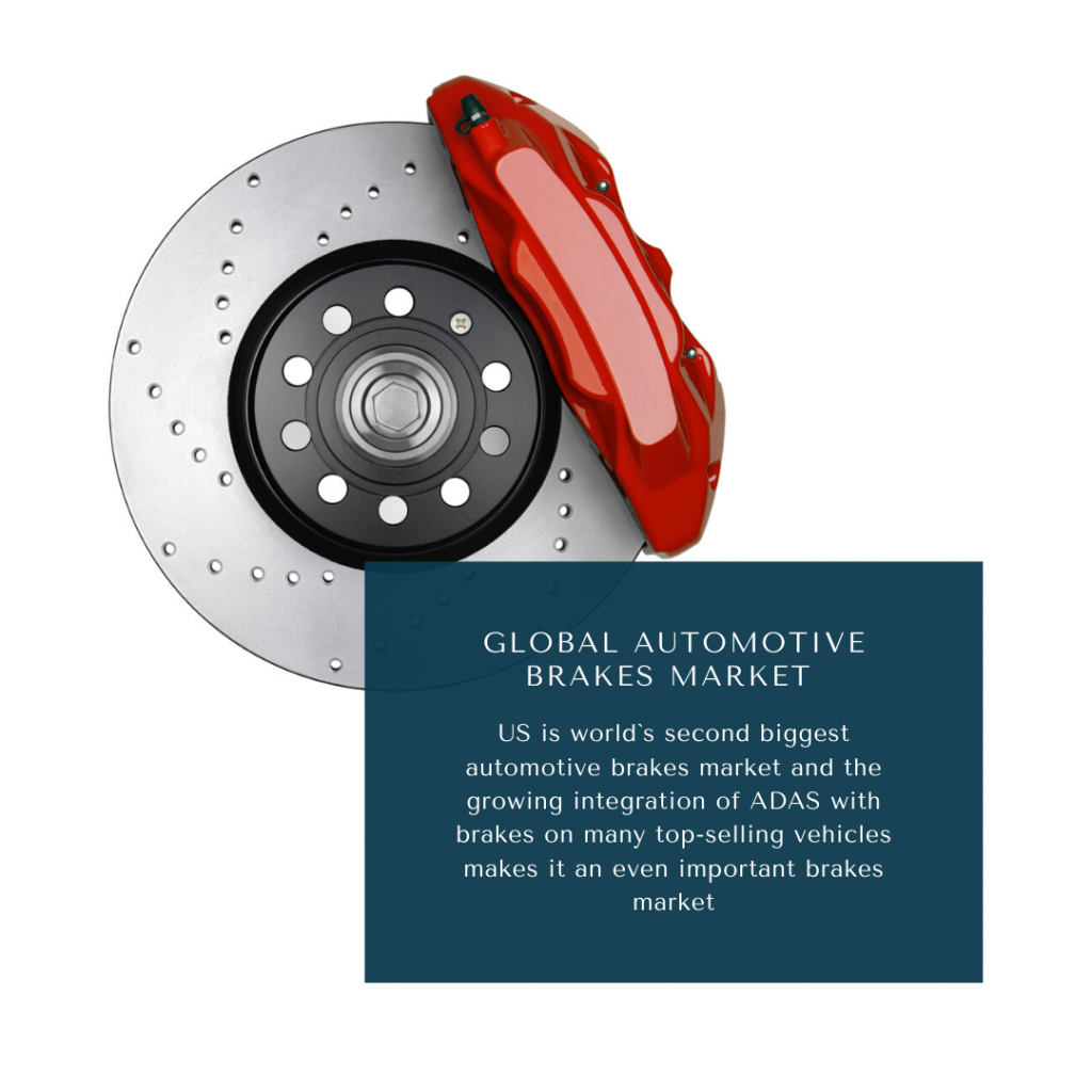 infographic: automotive brakes market, automotive brakes market size, automotive brakes market trends and forecast, automotive brakes market risks, automotive brake market report