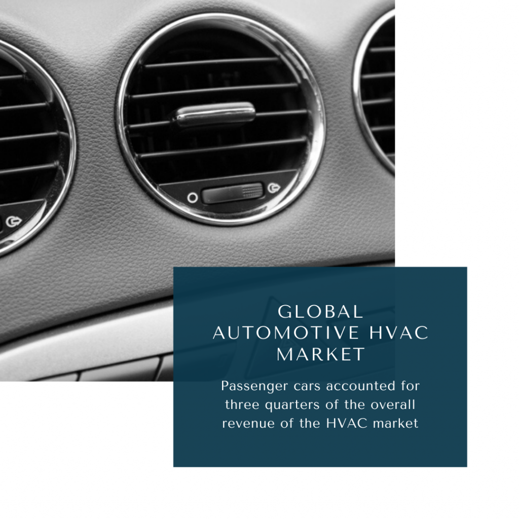 infographic: automotive hvac market, automotive hvac market size, automotive hvac market forecast and trends, automotive hvac market risks, automotive hvac market report