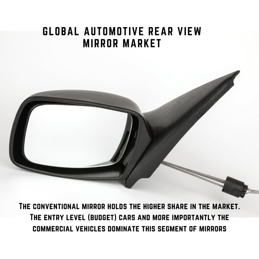infographic: Automotive Rear view Mirror Market, automotive rear view mirror market size, automotive rear view mirror market trends and forecast, automotive rear view mirror market risks, automotive rear view mirror market report