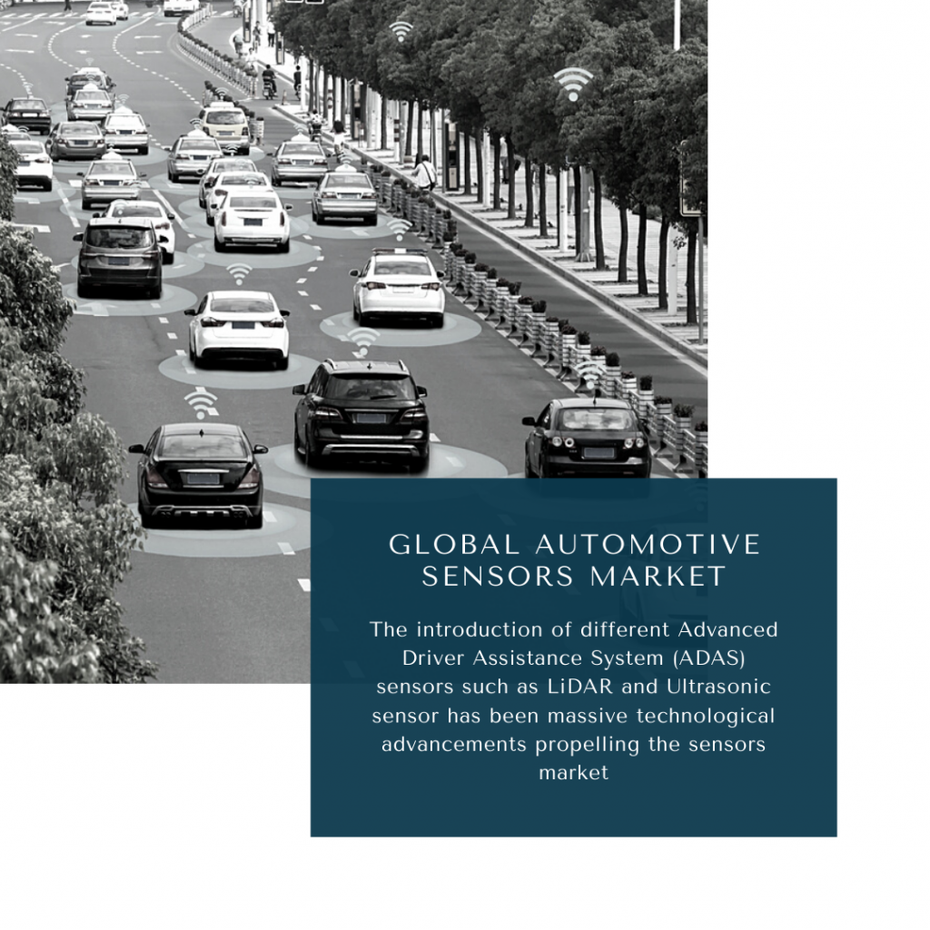 infographic: car sensors market, global automotive sensors market, automotive sensors market size, automotive sensors market trends and forecast, automotive sensors market risks, automotive sensors market report