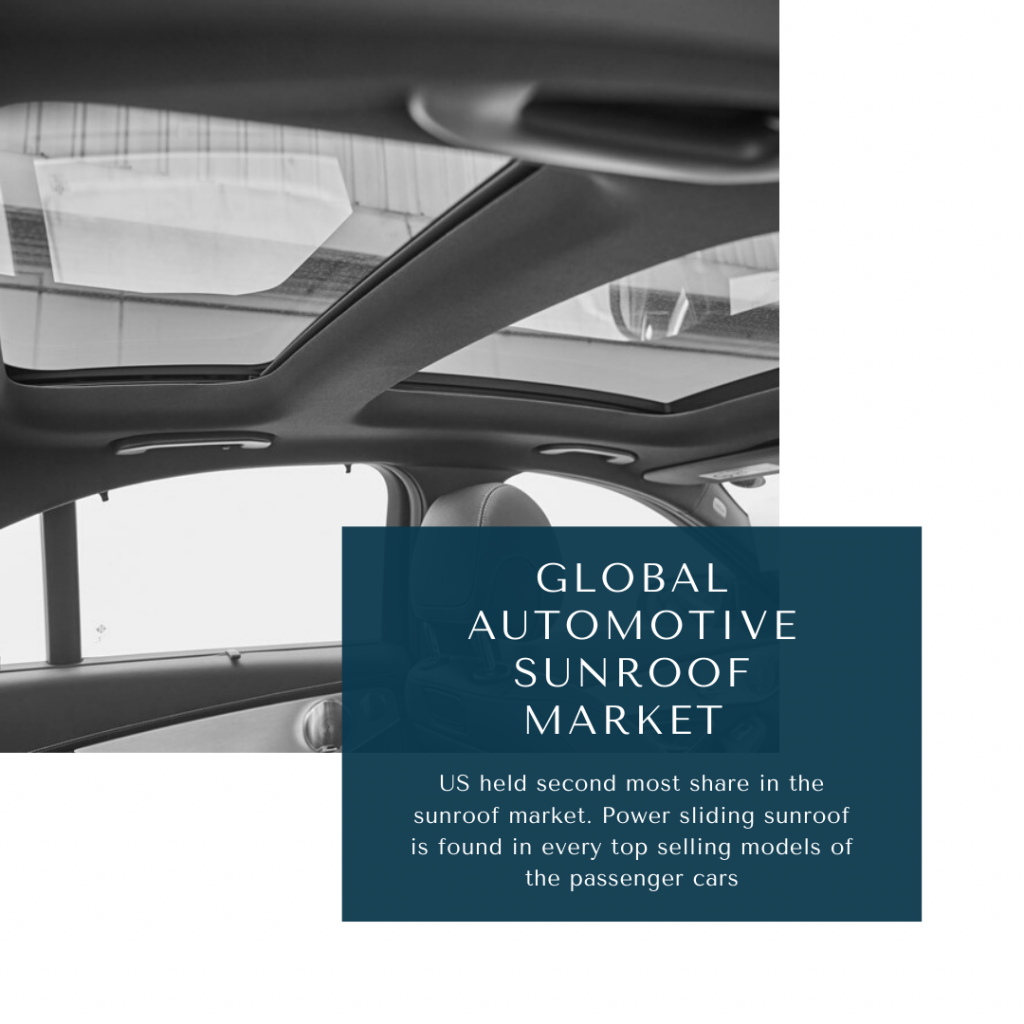 infographic: automobile sunroof market growth, Automotive Sunroof Market, automotive sunroof market size, automotive sunroof market trends and forecast, automotive sunroof market risks, automotive sunroof market report
