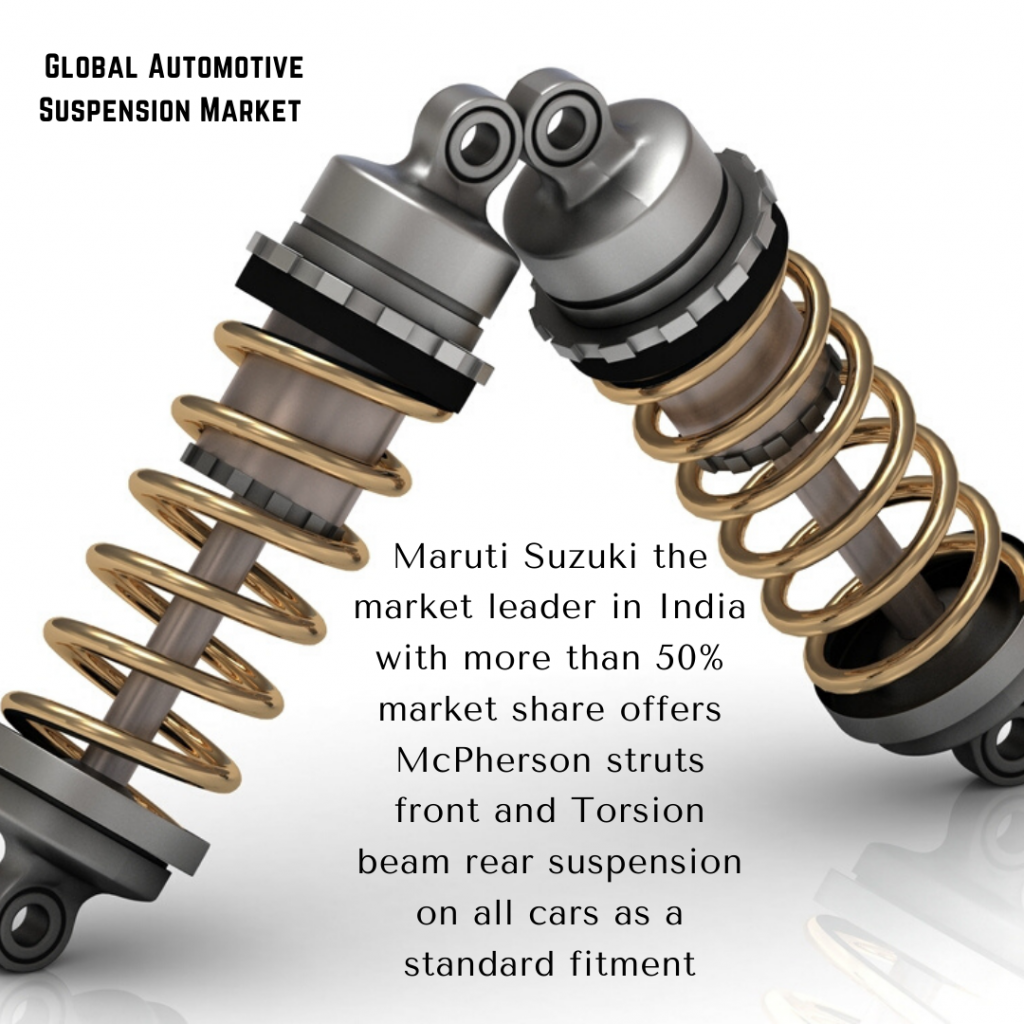 infographic: Automotive Suspension Market, automotive suspension system market size, automotive suspension market trends and forecast, automotive suspension market risks, automotive suspension market report