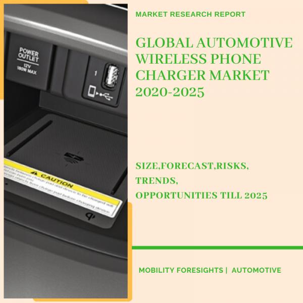 Automotive Wireless Phone charger market