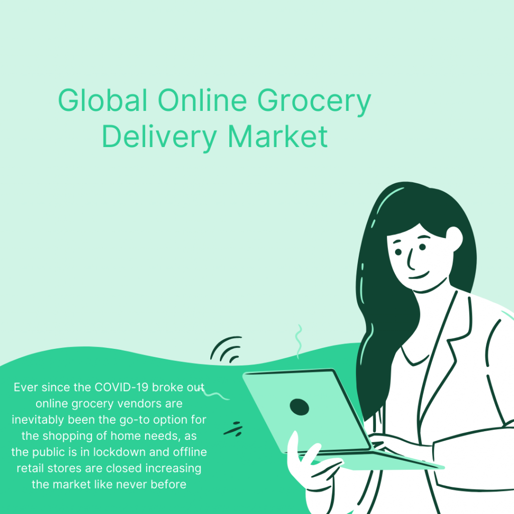 Online Grocery Delivery market, online grocery delivery market size, online grocery delivery market trends and forecast, online grocery delivery market risks, online grocery delivery market report