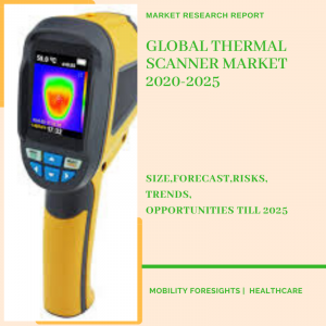 Info Graphic: Thermal Scanner Market