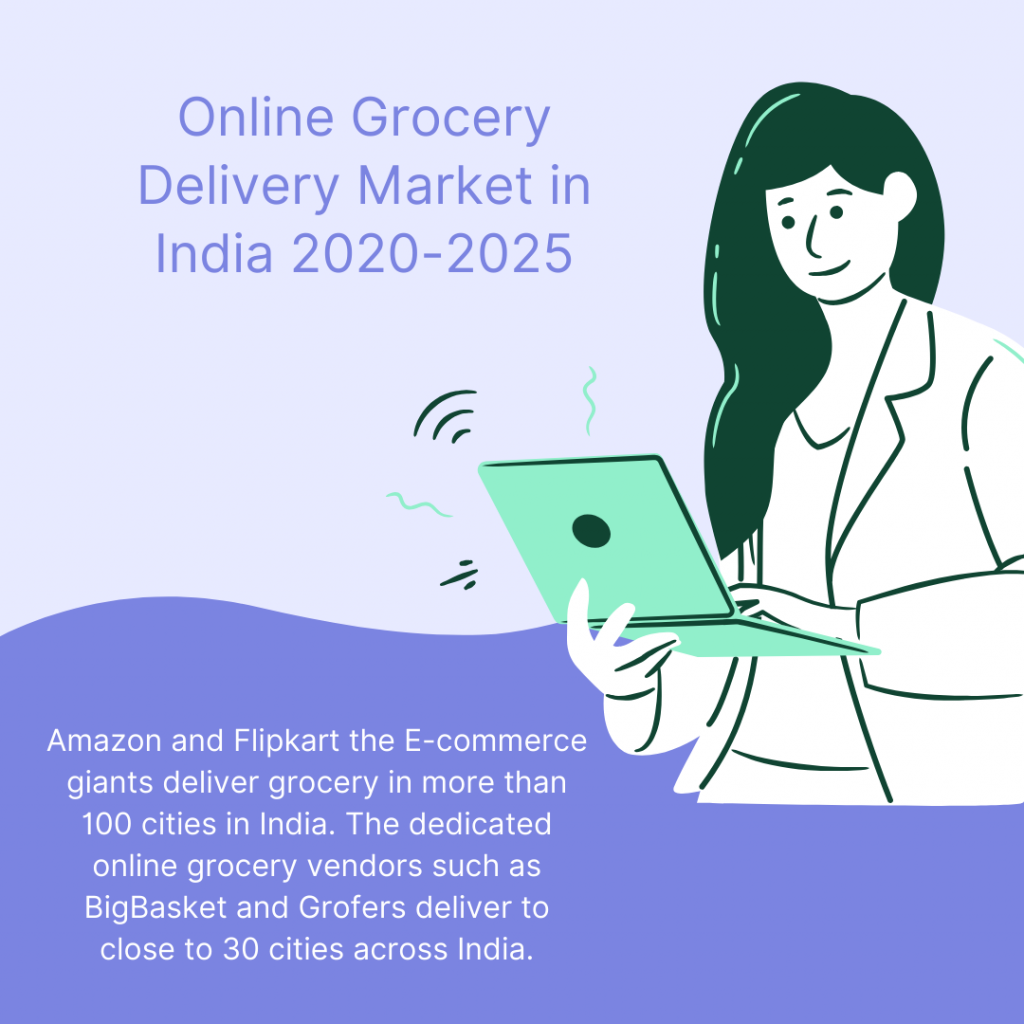 infographic: Online Grocery Delivery Market in India, indian online grocery market