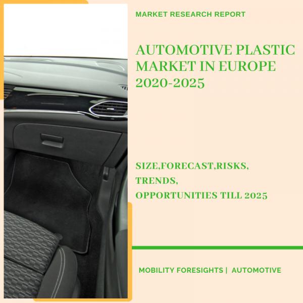Automotive Plastic Market in Europe
