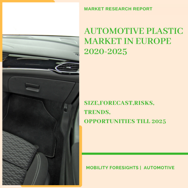 Automotive Plastic Market in Europe