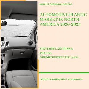 Automotive Plastic Market in North America