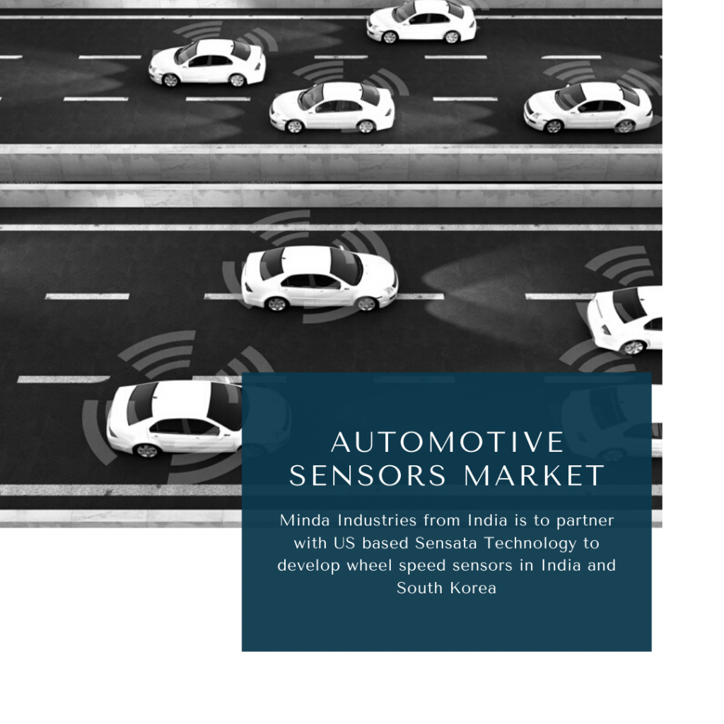 infographic: global automotive sensors market, automotive sensors market size, automotive sensors market trends and forecast, automotive sensors market risks, automotive sensors market report