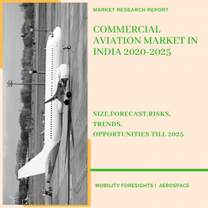 Commercial Aviation Market in India