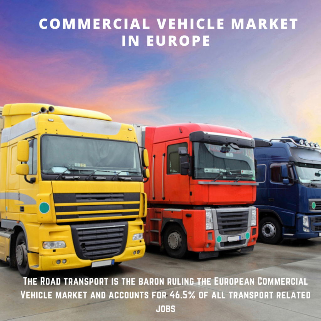 infographic: commercial vehicle market in Europe, Commercial Vehicle Market in Europe Size, Europe Commercial Vehicle Market trends and forecast, Commercial Vehicle Market in Europe Market Risks, Commercial Vehicle Market in Europe report