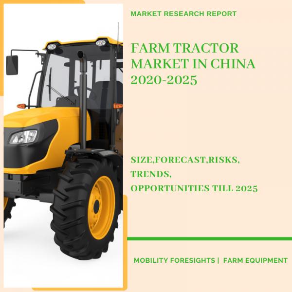 Farm Tractor Market in China