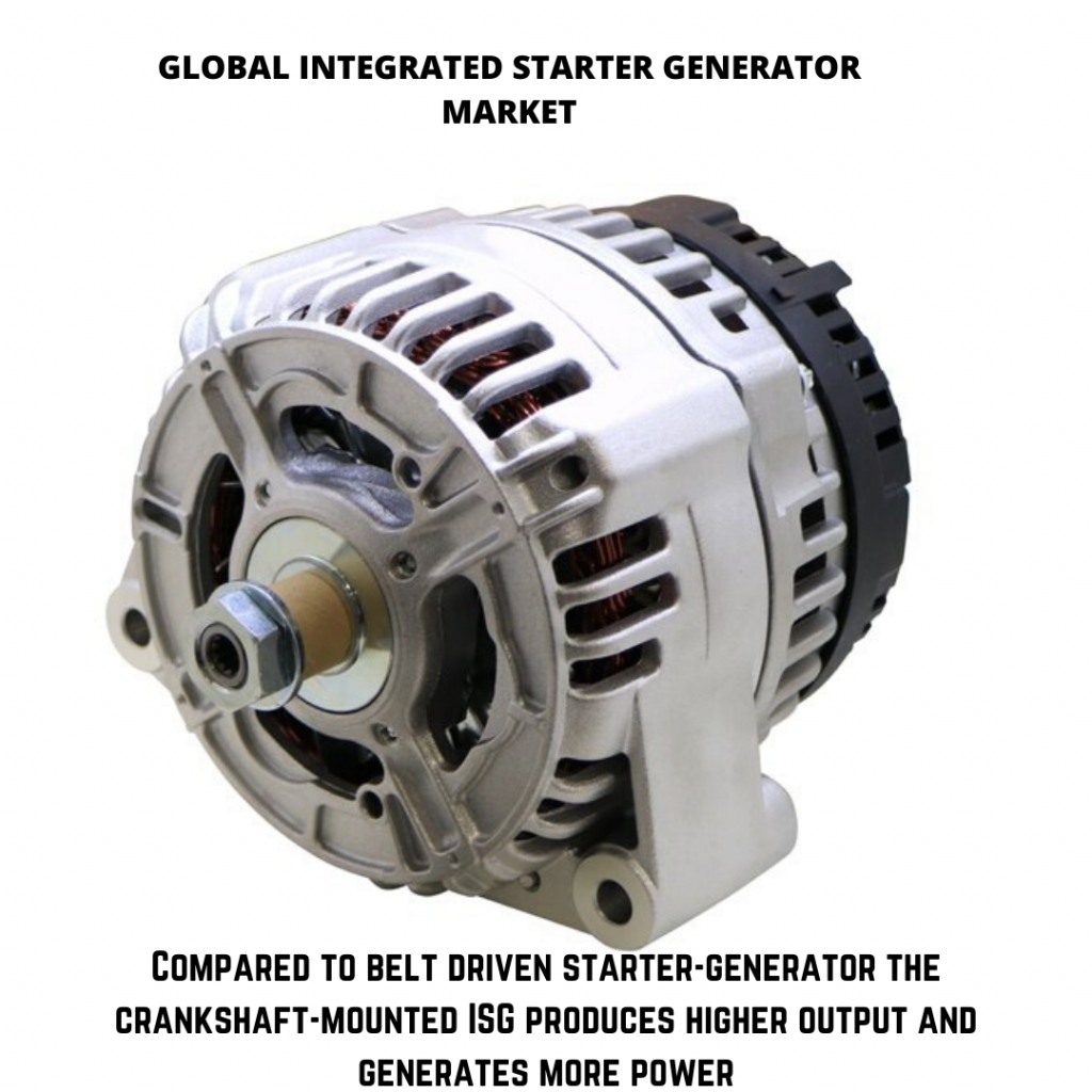 infographic: Integrated Starter Generator Market, integrated starter generator market size, integrated starter generator market trends and forecast, integrated starter generator market risks, integrated starter generator market report