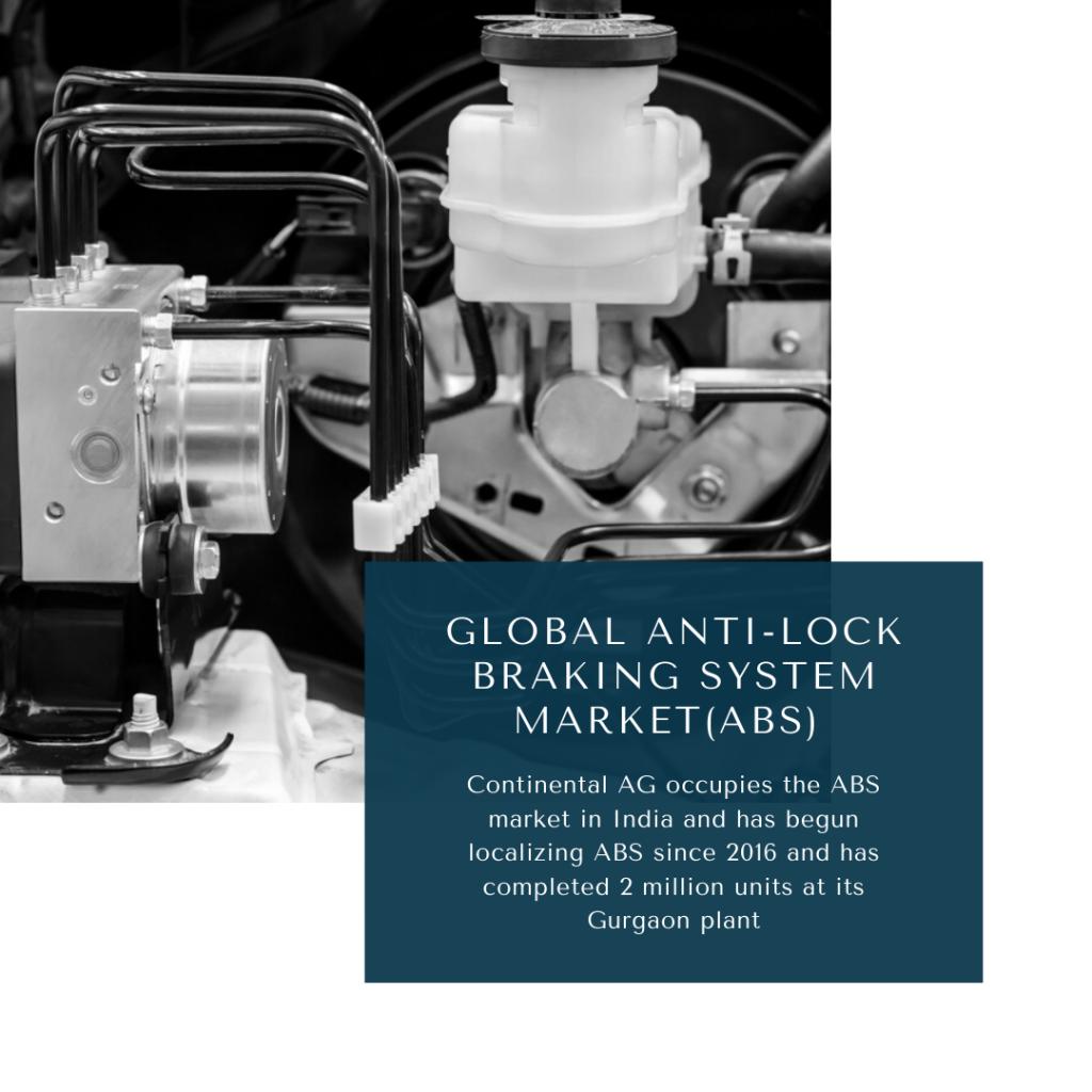 infographic: Anti-lock braking System Market, anti-lock braking system market size, Anti-lock braking System( ABS) Market trends and forecast, Anti-lock braking System( ABS) Market risks, Anti-lock braking System( ABS) Market report