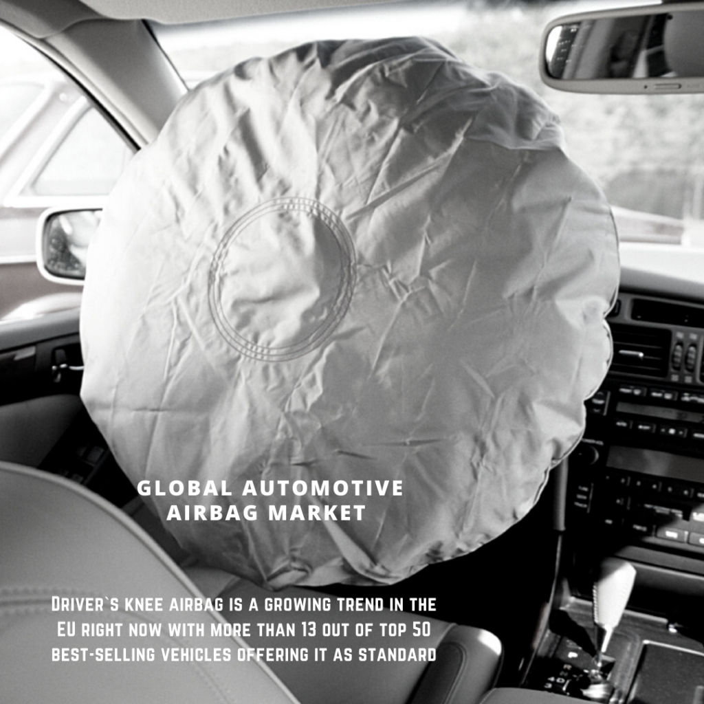 infographic: automotive airbag market, airbag market, automotive airbag market size, automotive airbags market trends, automotive airbag market forecast