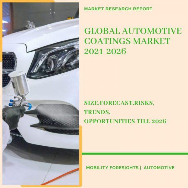 Automotive Coatings Market