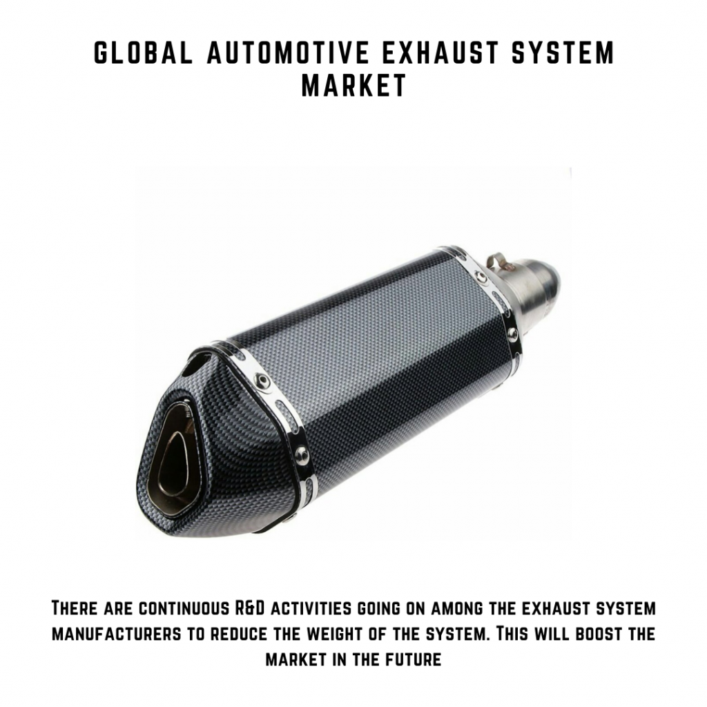 infographic: automotive exhaust system market, automotive exhaust system market size, automotive exhaust system market trends and forecast, automotive exhaust system market risks, automotive exhaust system market report