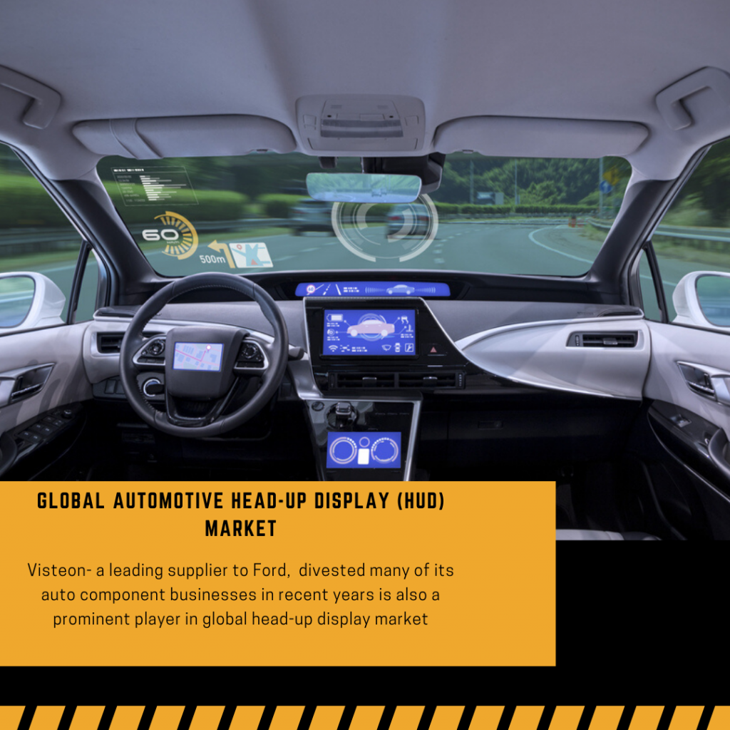 infographic: automotive head-up display (hud) market, global head-up display market, automotive head-up display market share, automotive hud market size, automotive head-up display market trends and forecast, automotive head up display market risks, automotive head up display market report