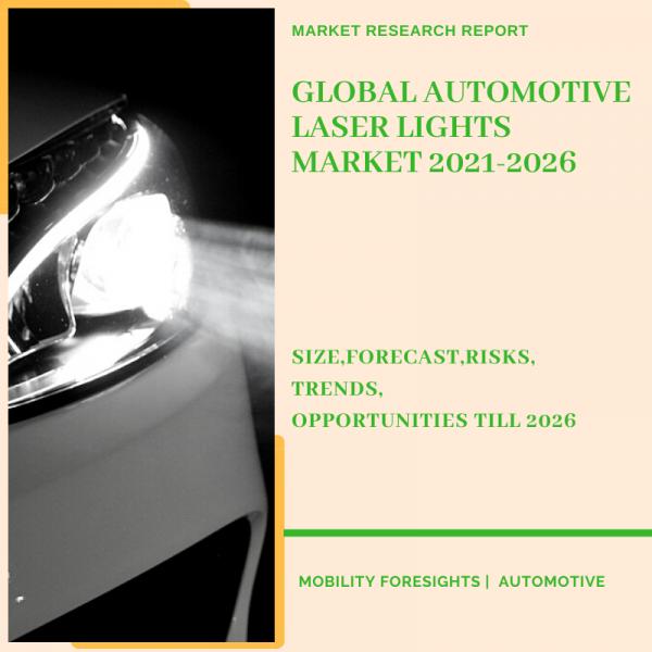 Automotive Laser Lights Market