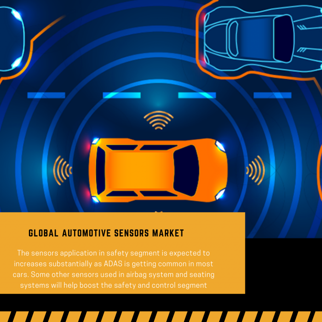 infographic: passenger car sensors market, global automotive sensors market, automotive sensors market size, automotive sensors market trends and forecast, automotive sensors market risks, automotive sensors market report
