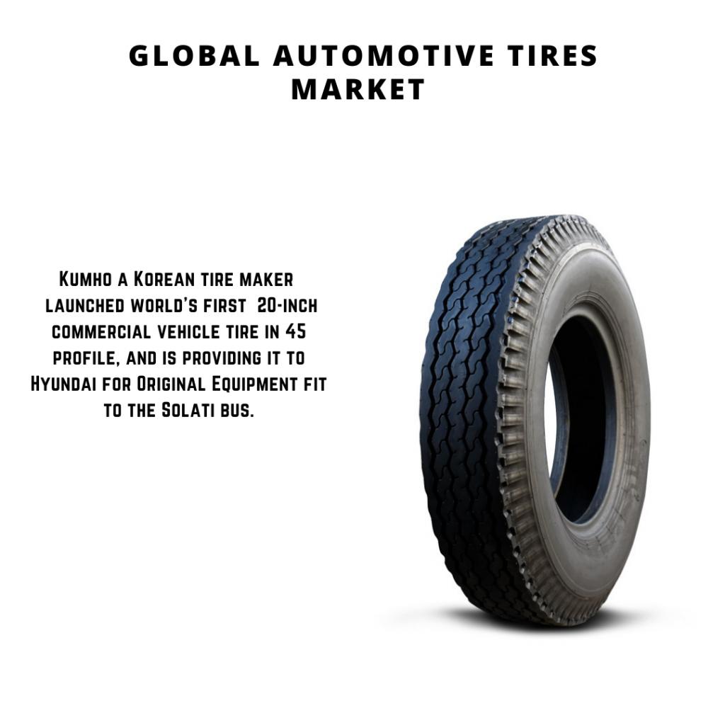 infographic: Automotive Tires Market, automotive tires market size, automotive tires market forecast, Automotive Tires Market share, Automotive Tires Market trends