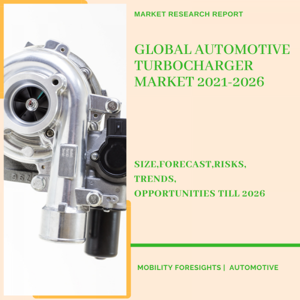 GloAutomotive Turbocharger Market