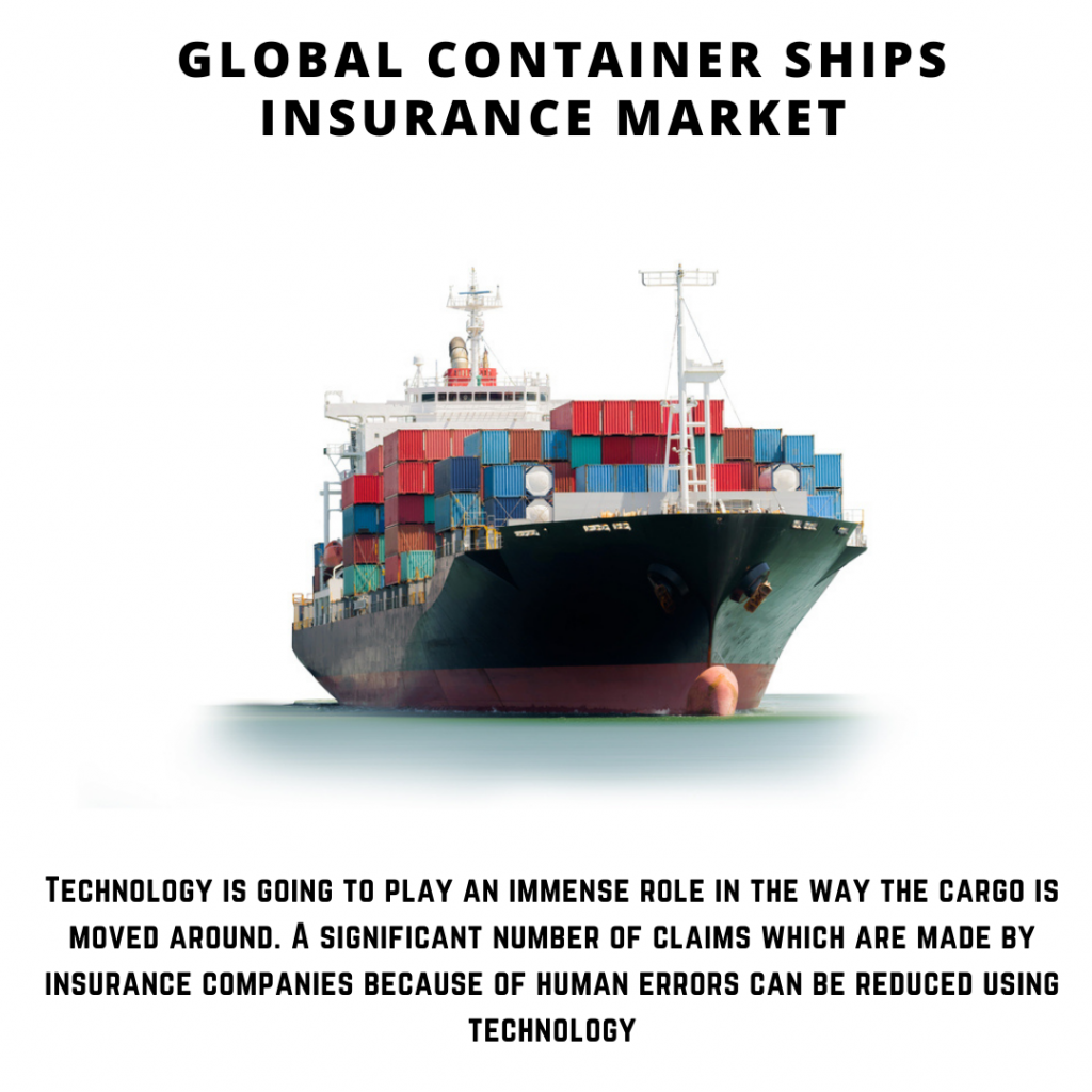 infographic: Container Ships Insurance Market size, Container Ships Insurance Market trends, Container Ships Insurance Market forecast, Container Ships Insurance Market risks, Container Ships Insurance Market report, Container Ships Insurance Market share