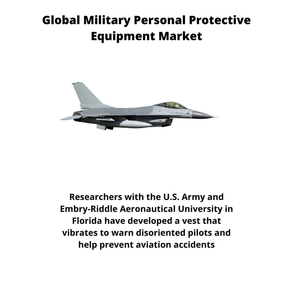 infographic: Military Personal Protective Equipment Market, Military Personal Protective Equipment Market Size, Military Personal Protective Equipment Market trends and forecast, Military Personal Protective Equipment Market Risks, Military Personal Protective Equipment Market report