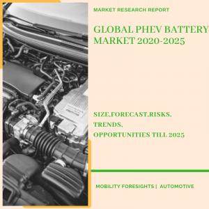 Global PHEV Battery Market