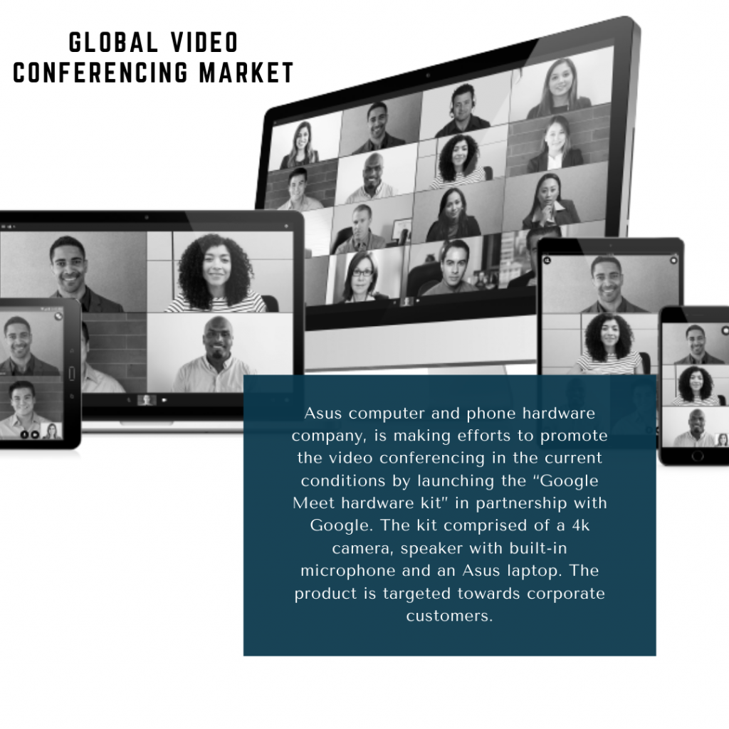 infographic: Global Video Conferencing Market