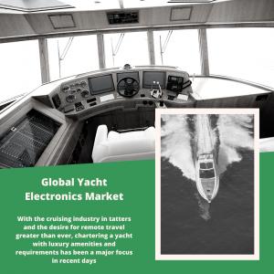 infographic: Yacht Electronics Market, Yacht Electronics Market Size, Yacht Electronics Market Trends, Yacht Electronics Market Forecast, Yacht Electronics Market Risks, Yacht Electronics Market Report, Yacht Electronics Market Share