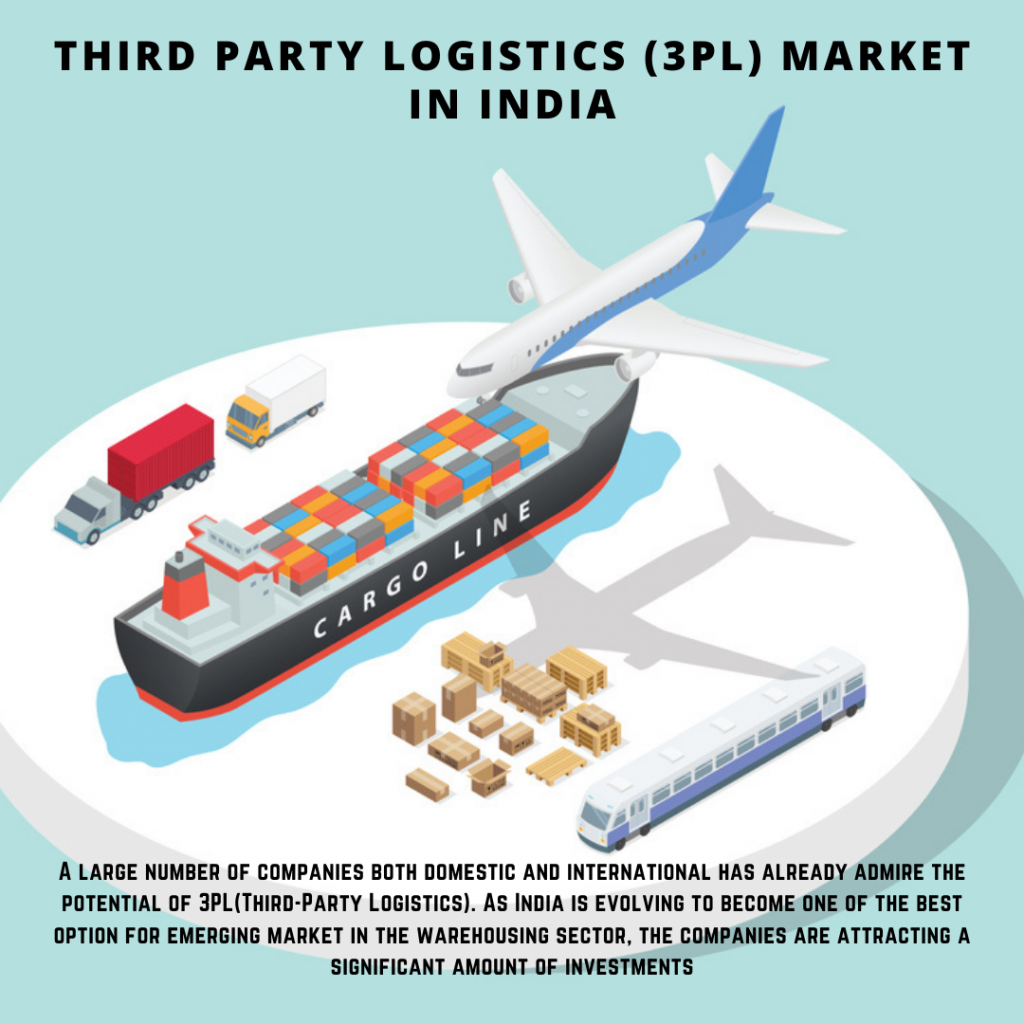 infographic: Third Party Logistics (3PL) Market in India, 3PL Market in India Size, Third Party Logistics (3PL) Market in India trends and forecast, Third Party Logistics (3PL) Market in India Risks, Third Party Logistics (3PL) Market in India report