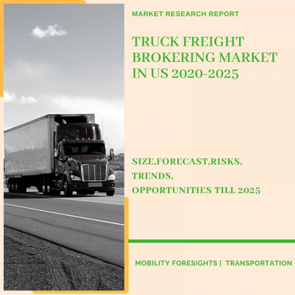 Truck Freight Brokering Market in US