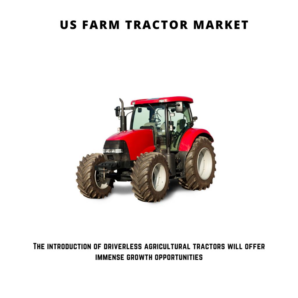 infographic: US Farm Tractor Market, Farm Tractor Market in US Size, US Farm Tractor Market trends and forecast, US Farm Tractor Market Risks, US Farm Tractor Market report
