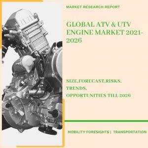ATV & UTV Engine Market